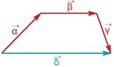 κανόνας πολυγώνου