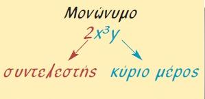 μονώνυμο